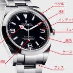 【腕時計の豆知識】各部・パーツの名称を解説
